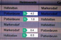 U8 - wieder 1. Platz beim Turnier in Hofstetten !
